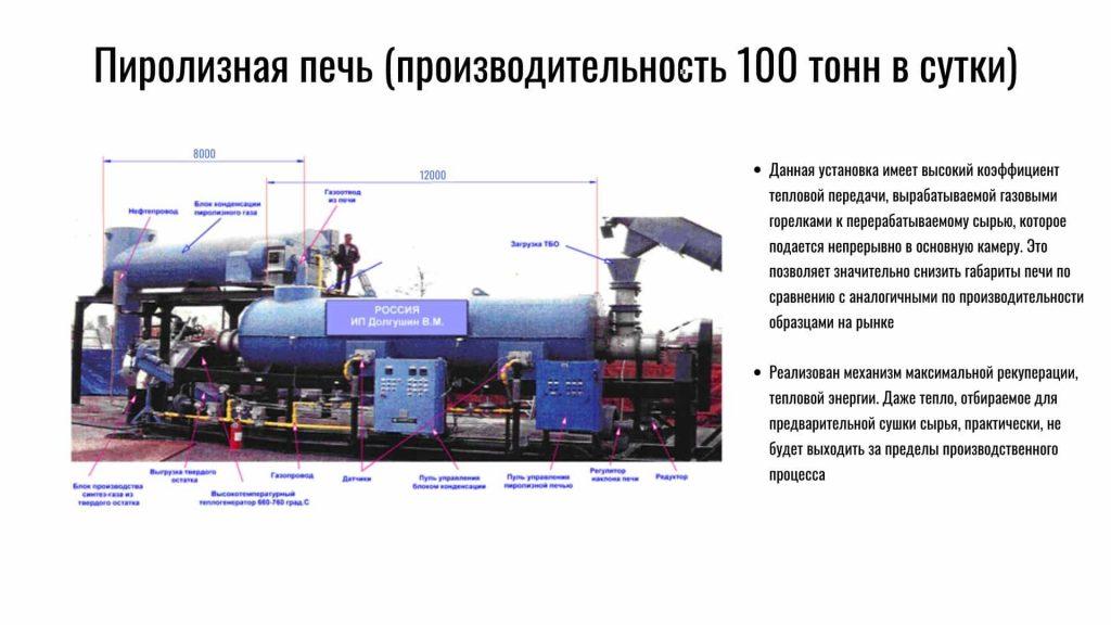 Пиролизная печь (производительность 100 тонн в сутки)